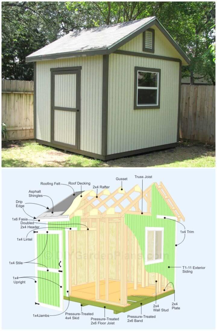 Construya un cobertizo a dos aguas fácil con este plan de cobertizo gratuito